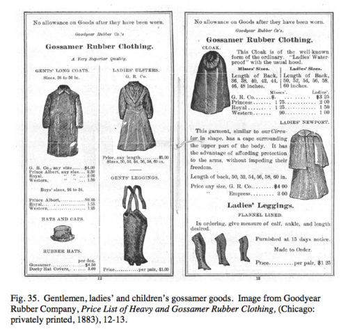 A few examples of impermeable wear from the Goodyear Catalogue of 1883